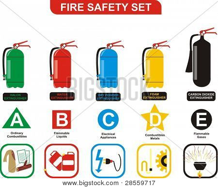 Fire Safety Set Different Types of Extinguishers (Water, Foam, Dry Powder, Halon, Carbon Dioxide - Symbols of  Ordinary Combustibles & Metals, Flammable Liquids & Gases, Electrical Appliances