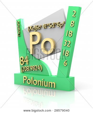 Polonium Form Periodic Table Of Elements - V2