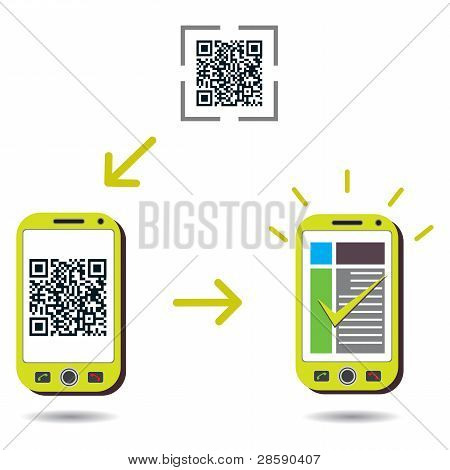 Cellphone Scanning Qr Code And Showing Success
