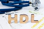 Hdl Medical Or Clinical Laboratory Tests Acronym Or Abbreviation Of High Density Lipoprotein, Type O poster