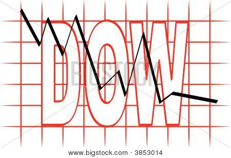 Pencil With Line Graph And Grid Dow Going Down.