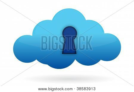 Cloud Lock Sign