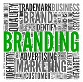 Branding and marketing concept in word tag cloud on white poster
