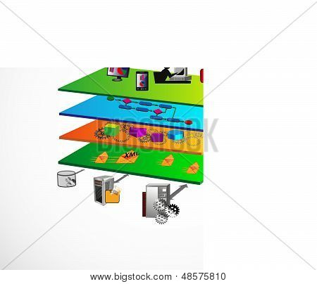 Vector Illustration Of Service Oriented Architecture With Different Layer Components