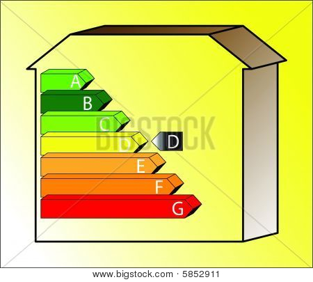 Energy House - Rate D