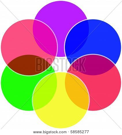 Colorful circles- color scheme