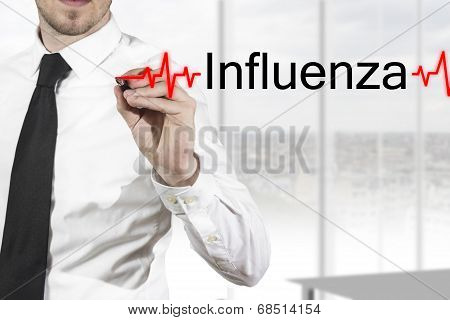 Doctor Writing Influenza