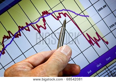 Financial Market Graph