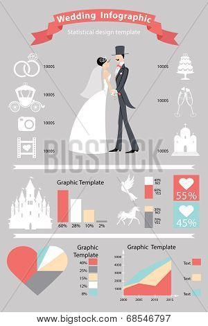 Wedding Infographics Set. Retro Cartoon
