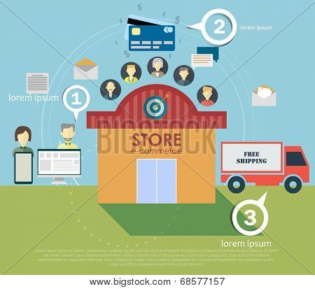 e-commerce shopping in flat style