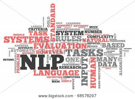 Word Cloud Nlp