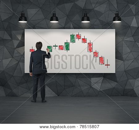 Color Candlestick Chart On Placard