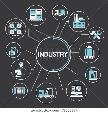 manufacturing and industry concept