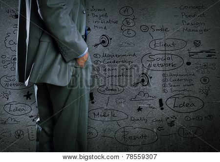 Bottom view of businessman and sketches of ideas on wall