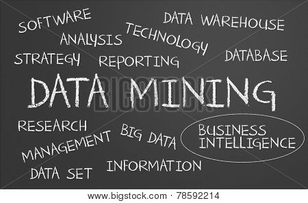 Data Mining Word Cloud