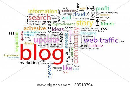 Word cloud. Blog concept