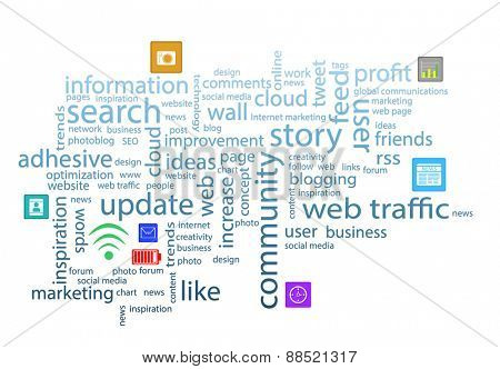 Word cloud. Internet concept