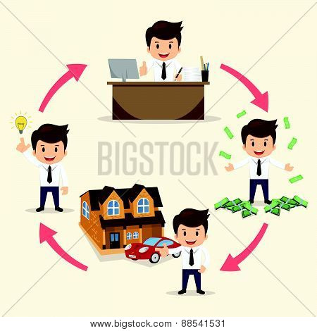 Businessman Success Circle Work Set Vector Illustration