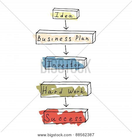 Hand drawn business graphic