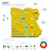 stock photo of hydroelectric power  - Energy industry and ecology of Egypt vector map with power stations infographic - JPG