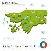 foto of guinea  - Energy industry and ecology of Guinea - JPG