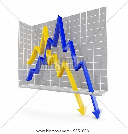 Chart with downward trend