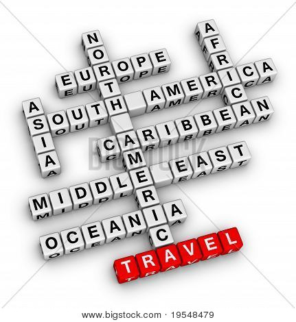 Travel Direction