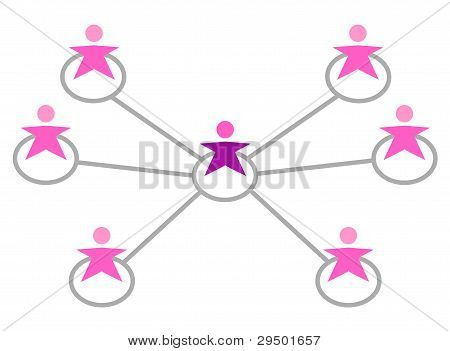 Women Connected To A Network Isolated On White
