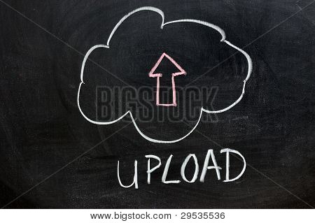 Upload To Cloud Service