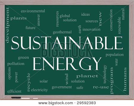 Nuvem de palavra energia sustentável no quadro-negro
