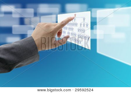 man hand touch on CEO on Organization Chart for build business concept