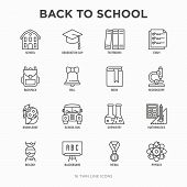 Back To School Thin Line Icons Set: Backpack, Bell, Book, Microscope, Knowledge, Owl, Graduation Cap poster