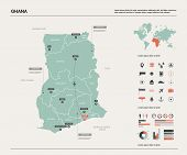 Vector Map Of Ghana.  High Detailed Country Map With Division, Cities And Capital Accra. Political M poster