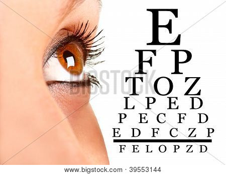 Eyesight