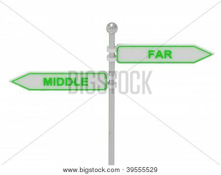 Signs with green middle and far