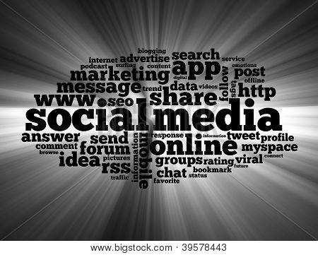 Social-Media-Wort-Wolke