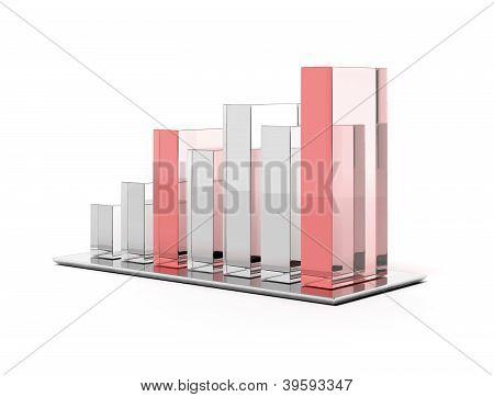 Futuristic simple glass bar graph
