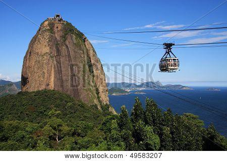 Brazil Rio de Janeiro Sugar loaf Mountain