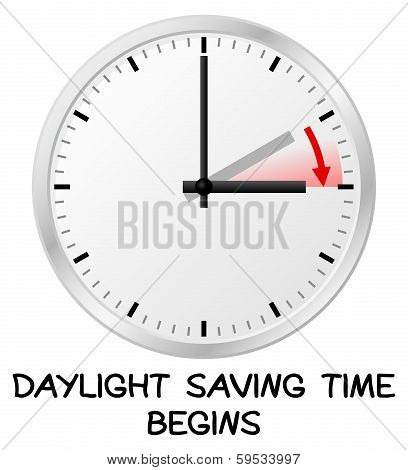 Time Change To Daylight Saving Time
