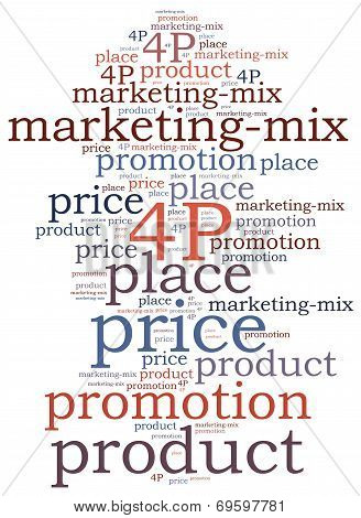Marketing Mix Concept. Word Cloud Illustration.