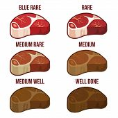 picture of degree  - Degrees of Steak Doneness Icons Set - JPG