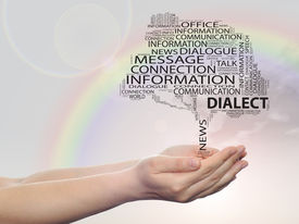 image of dialect  - Concept or conceptual tree dialect contact word cloud tagcloud in man or woman hand on rainbow sky background - JPG