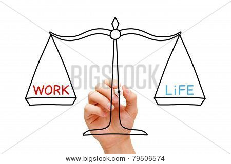 Work Life Balance Scale Concept