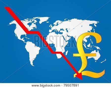Global Economy Crisis Pound