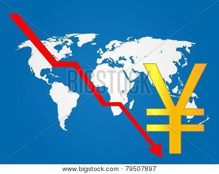 Global Economy Crisis Yen