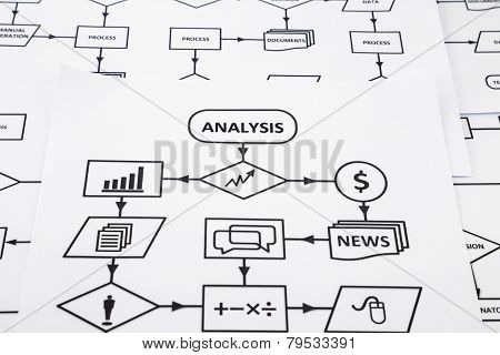 Flow Chart Of Analysis Information System