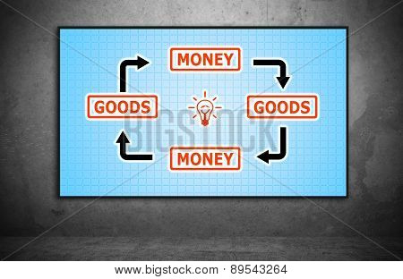 Plasma Panel With Goods And Money