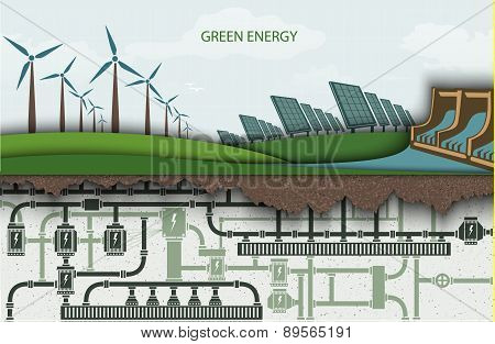 green energy. Wind-powered electricity
