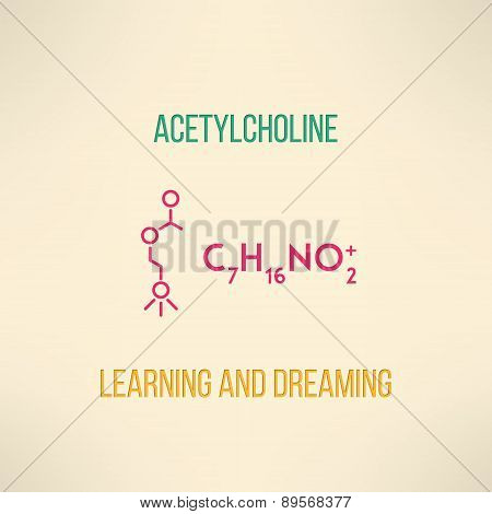 Learning and dreaming chemistry concept. Acetylcholine molecule background made in modern flat desig
