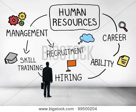 Human Resources Career Hiring Job Concept